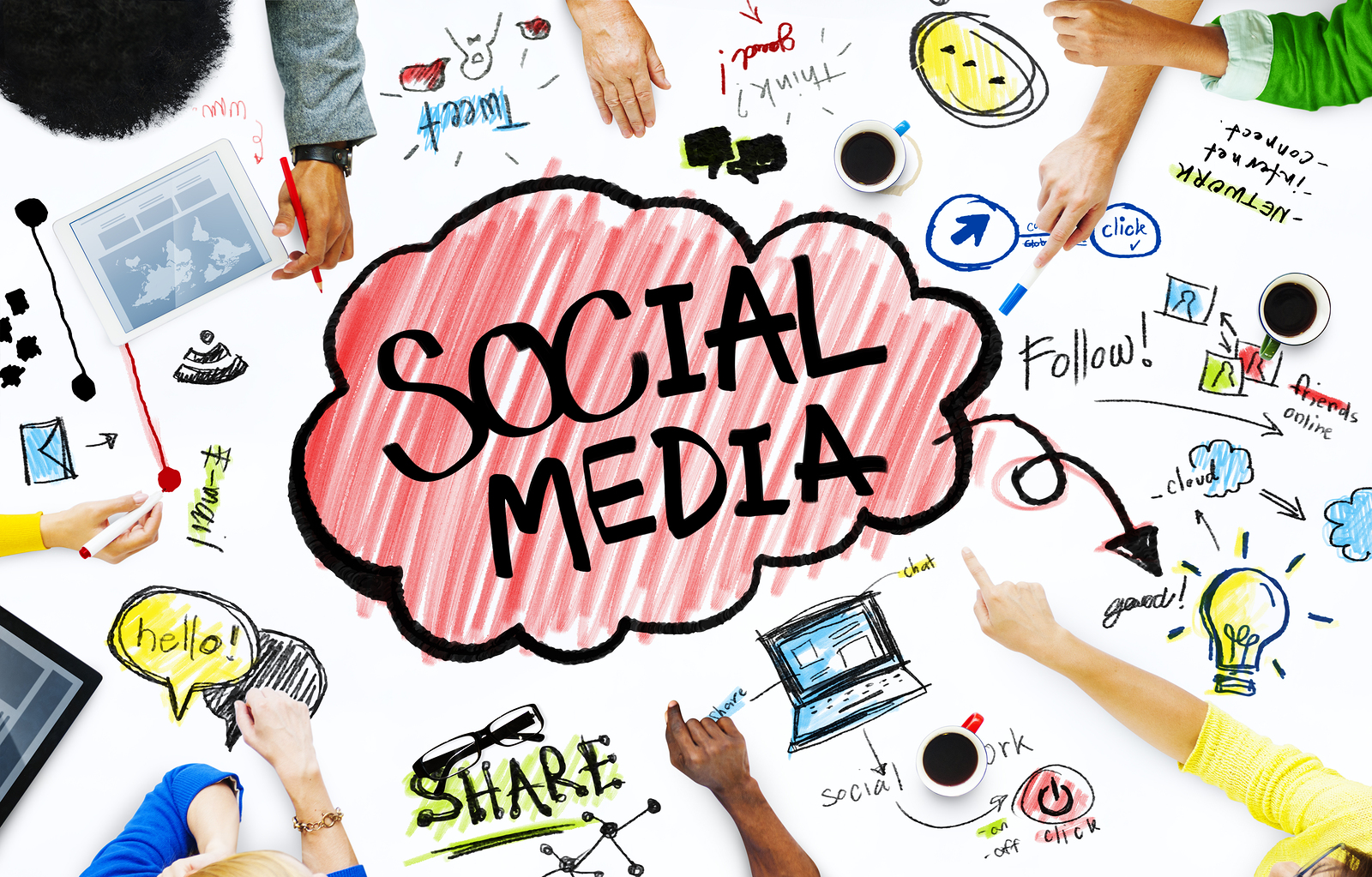 The Right Social Media Platforms For Your Business